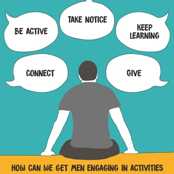 Image representing the Engaging men in activities that prevent poor mental health? blog post