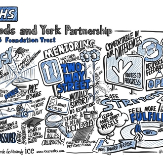 Image representing the Working with ICE is like what? Co-creation is like what? blog post