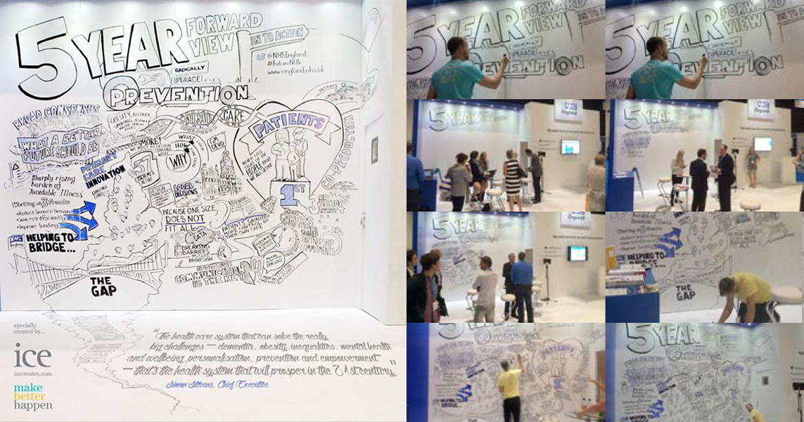 NHS ENGLAND STAND SCRIBE